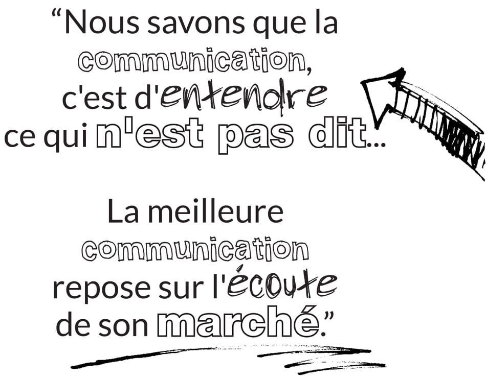 Nous savons que la communication, c'est d'entendre ce qui n'est pas dit... La meilleure communication repose sur l'écoute de son marché.